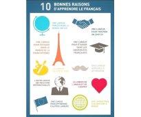 Francés - clases part., viajes, examenes