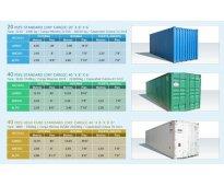 Containers camara frigorifica contenedor refrigerados