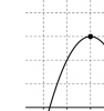 Matemática - clases particulares