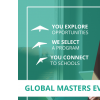 The global masters online event